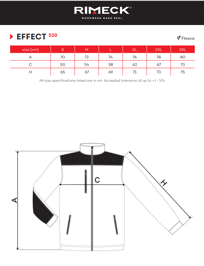 effect míry