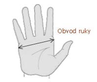 obvod-ruky